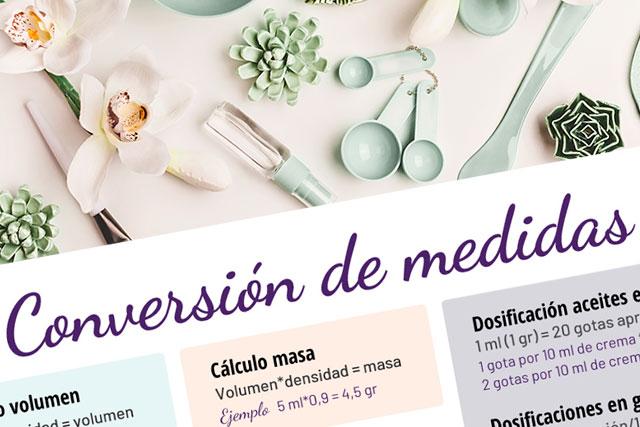 Conversión de medidas para hacer cosmética natural