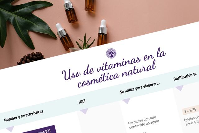 Uso de vitaminas en cosmética natural.
